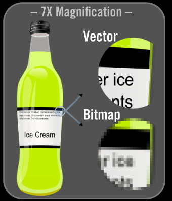 Vector Bitmap Example